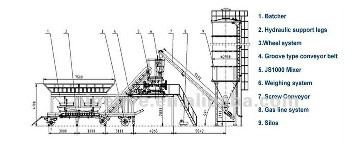 concrete mixer truck parts diagram